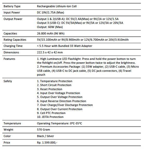 ASUS ZenPower Max 26800 mAh Specification