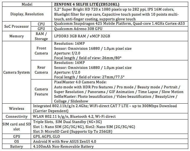 Spesifikasi ASUS ZenFone 4 Selfie Lite