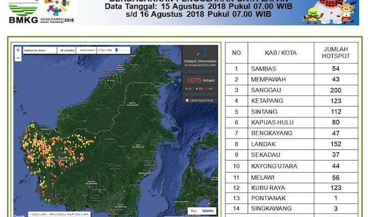 Informasi Terbaru Jumlah Titik Api di Kalimantan Barat 16 Agustus 2018