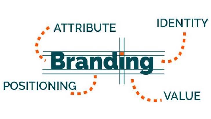 4 Faktor yang Mempengaruhi Branding