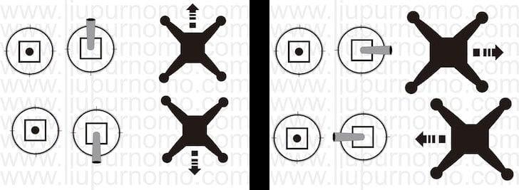 Cara Menerbangkan Drone Gerakan Maju Mundur dan Kanan Kiri