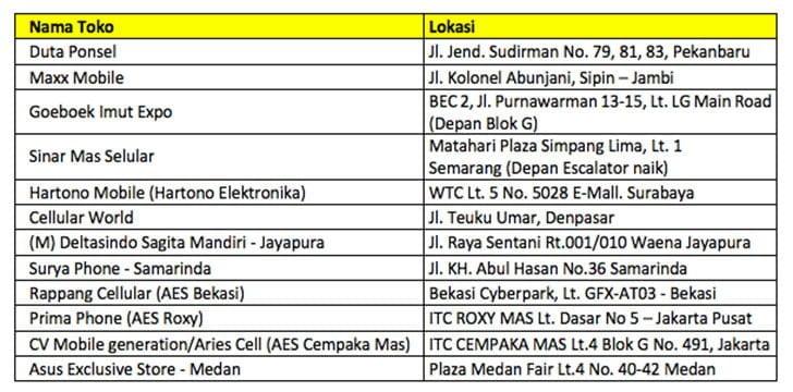 Daftar Toko Hape Jual ASUS ZenFone Max Pro M2