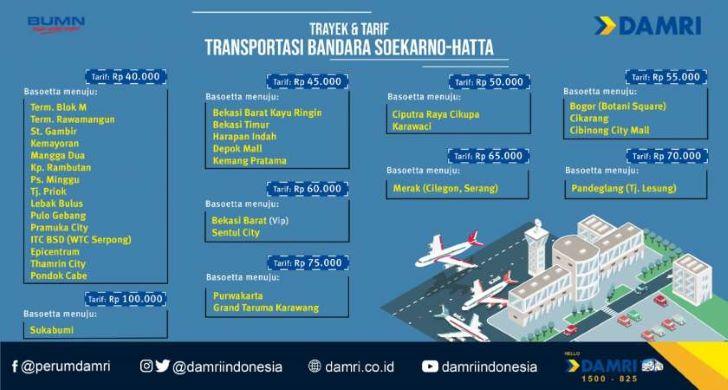 Info Trayek Terbaru Bus Damri Bandara Per Agustus 2019